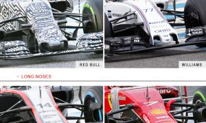 Comparing the 2015 F1 noses