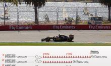 Où les F1 freinent-elles des quatre fers ?