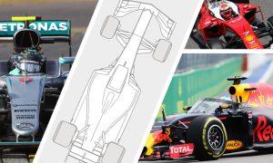 À quoi ressembleront les F1 2017 ?