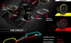 Pirelli annonce ses choix pour Singapour
