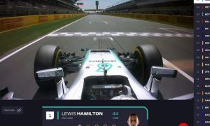 Formula One delays launch of new OTT streaming service