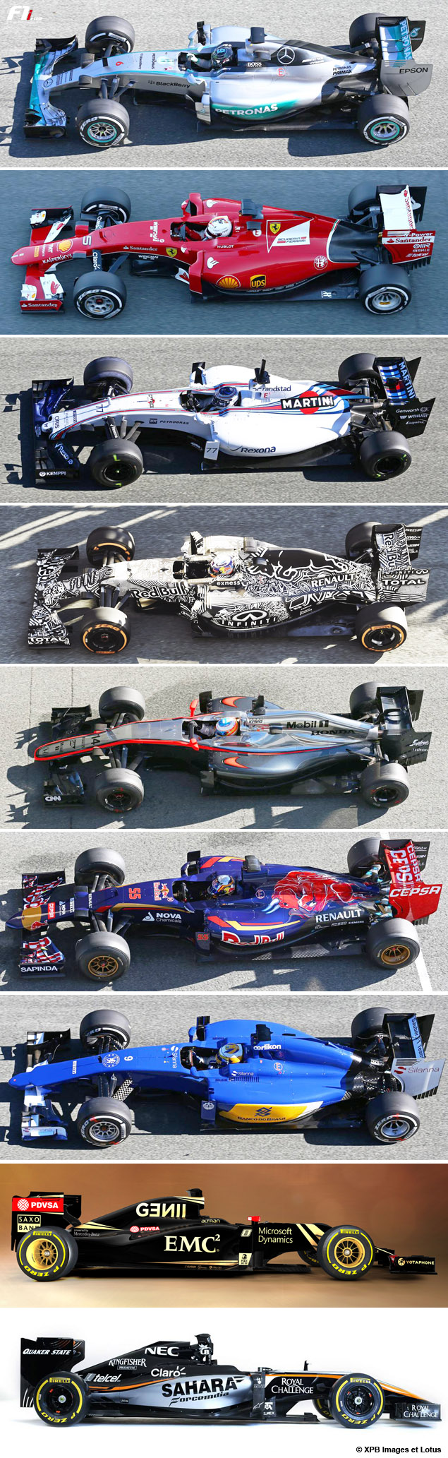 2015 F1 cars - Formula One Testing - Day 1 - Jerez, Spain
